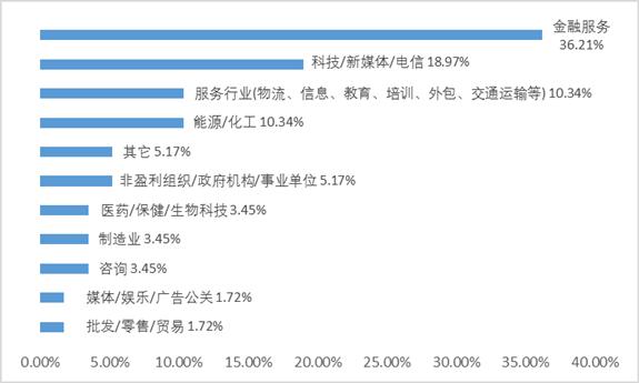 全球行业分类1.png