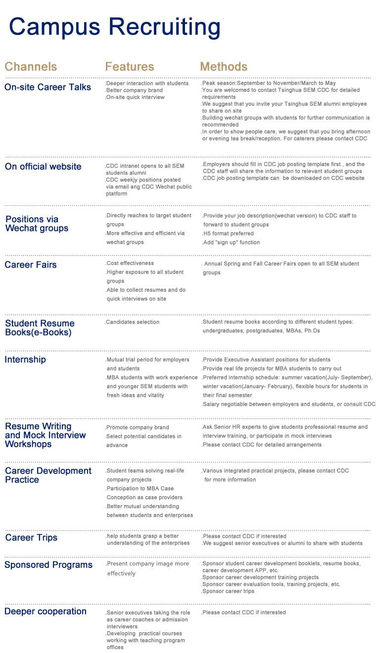 Campus Recruiting副本.jpg